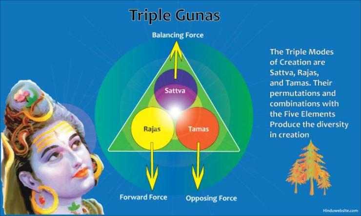 triplegunas